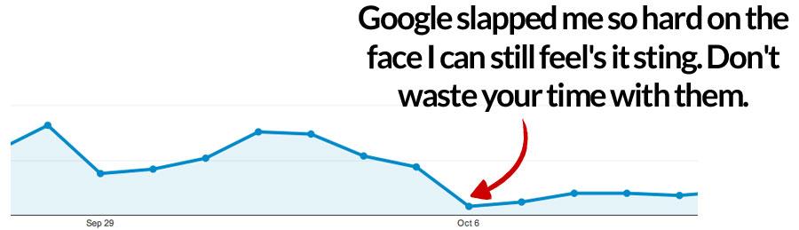 gorilla-content-google-slap