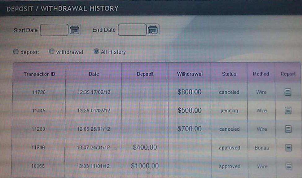 Binary options money withdrawal
