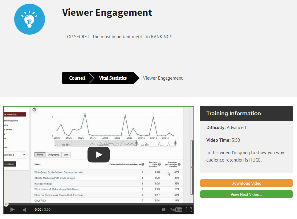 YouTube Jammer Vital Statistics