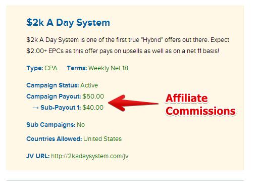 2k-a-day-system