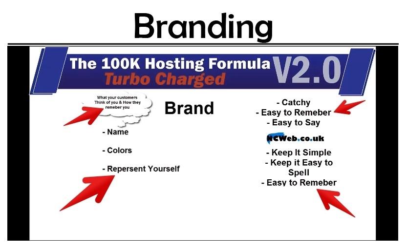 100k hosting formula quality issues