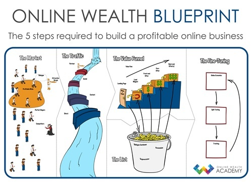 onlinewealthblueprint_small