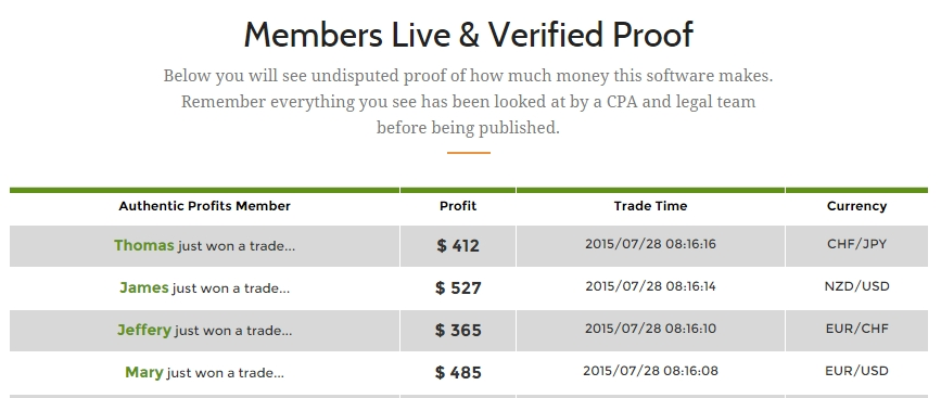 Authentic Profits live verified fake trades