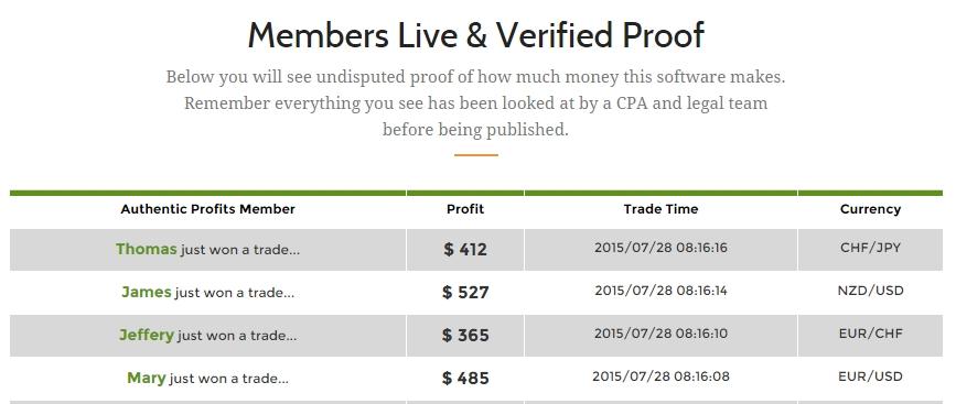 Authentic Profits live verified fake trades