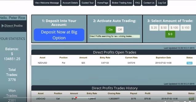 direct profits 1