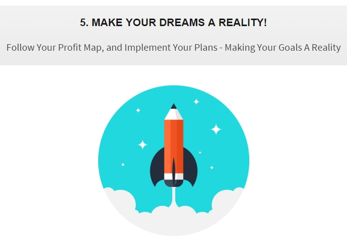 Profit Map Academy motivational