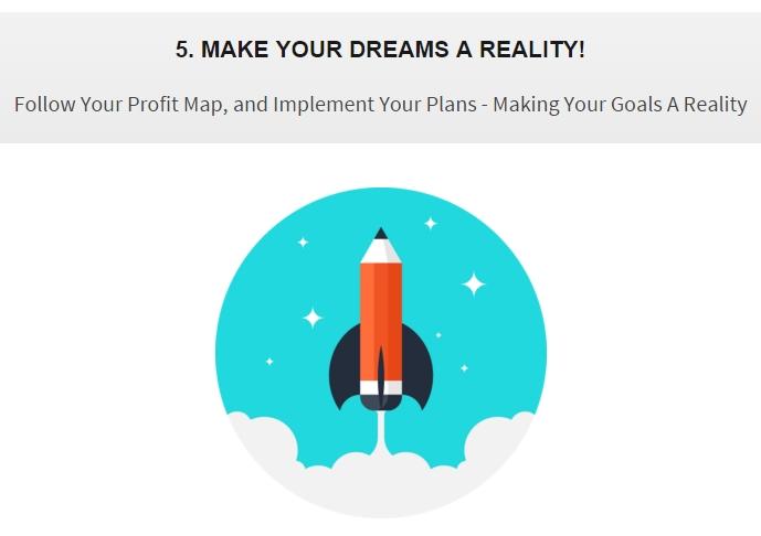 Profit Map Academy motivational