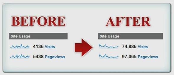 Hyper FB Traffic supposed traffic increase