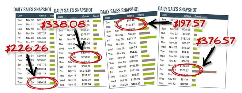 Quick Cash Shortcuts earnings