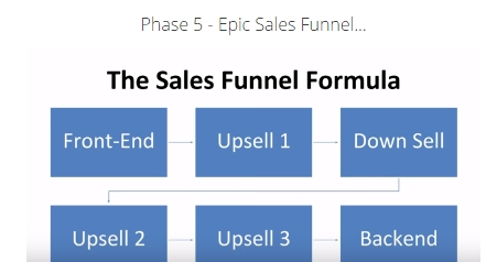 Epic Sales Funnel