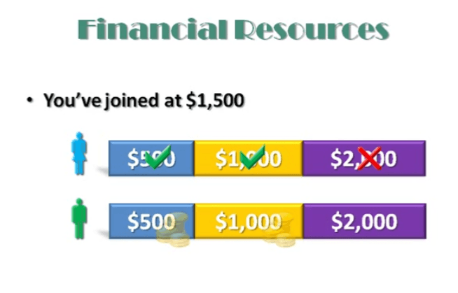 Financial Freedom Sites recruitment levels