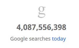 Google Searches Per Day