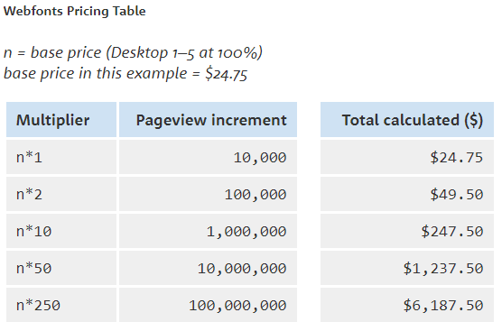 Earnings Table for Selling Your Font