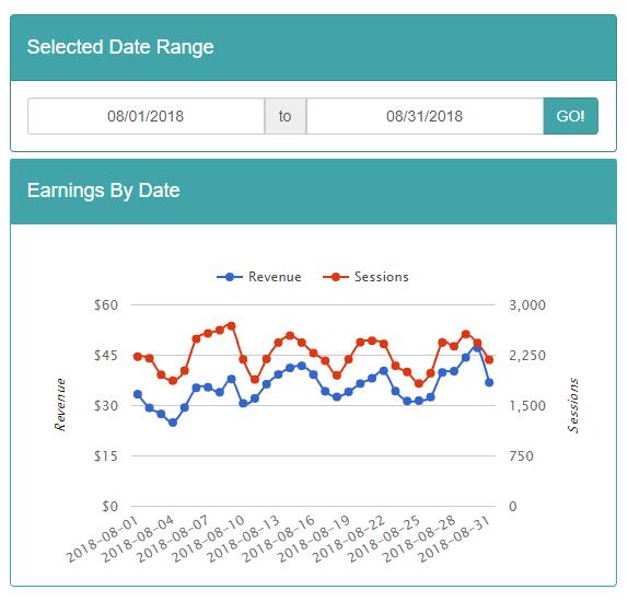 Mediavine August earnings