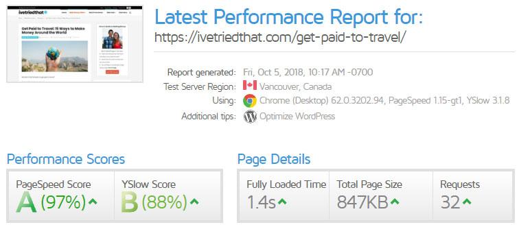 Page Load Times without Ads - GTmetrix